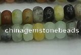 CRB2876 15.5 inches 5*8mm rondelle amazonite beads wholesale